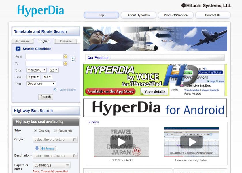 Pantalla principal de la web de Hyperdia