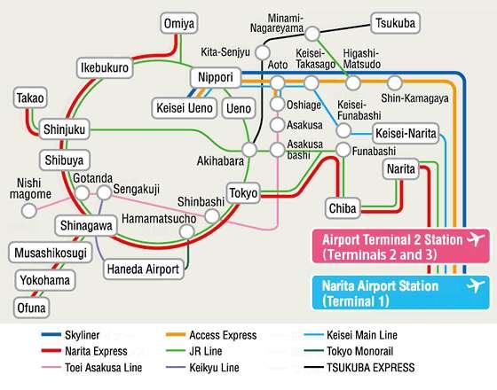Mapa del Narita Express