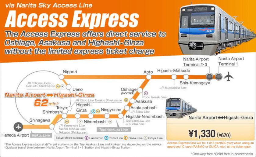Access Express de la compañía Keisei