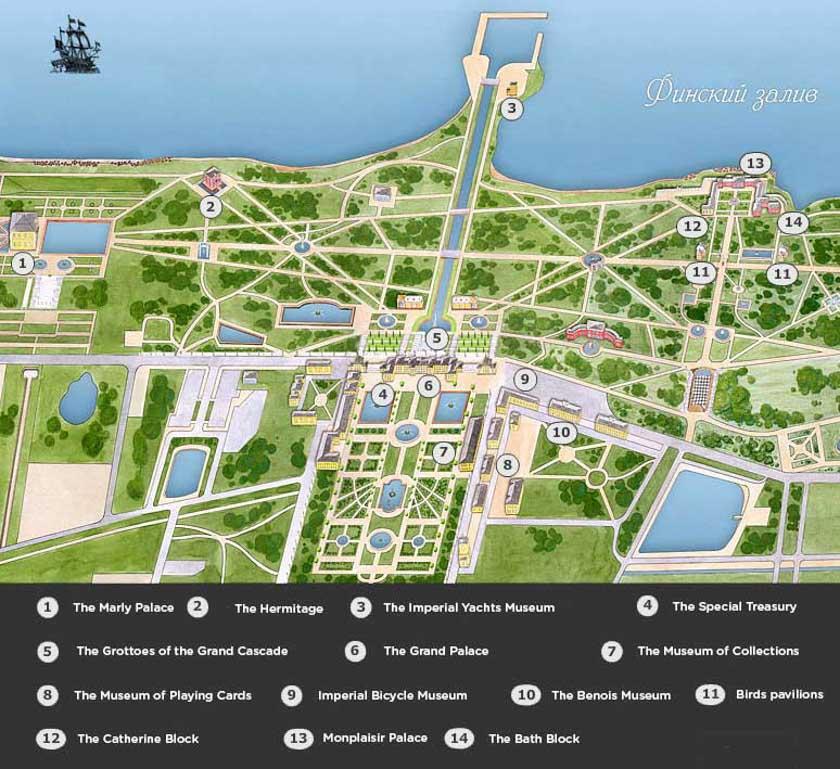 Mapa del complejo de Peterhof